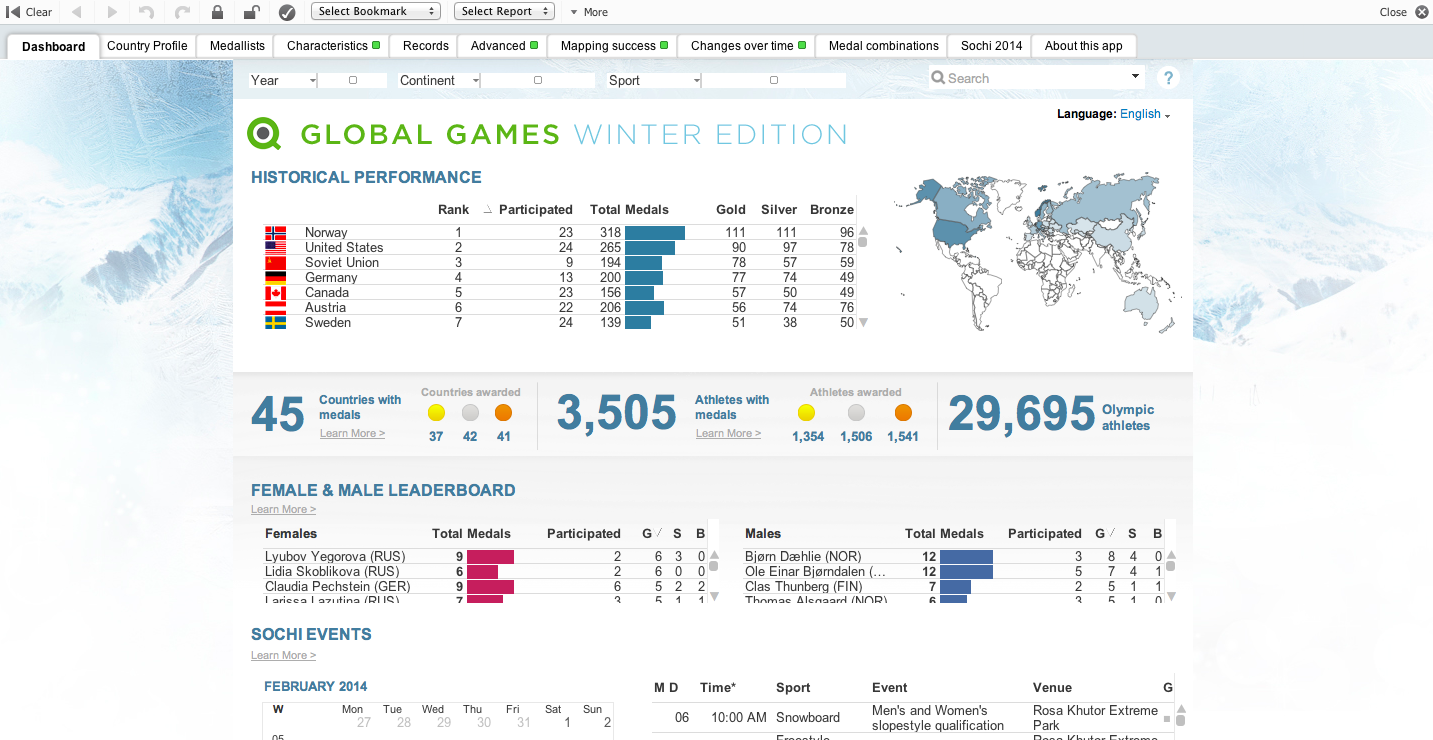 Winter Olympics QlikView Demo
