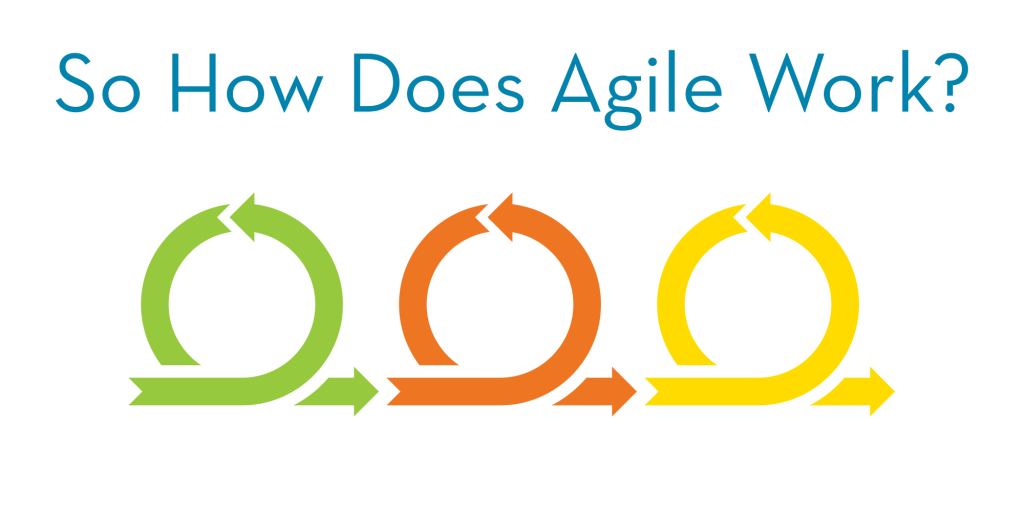 how does agile work